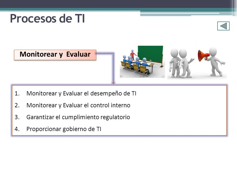 Monitorear y Evaluar Procesos de TI