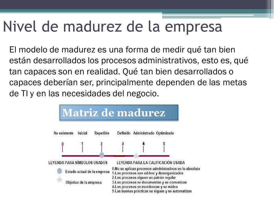 Nivel de madurez de la empresa El modelo de madurez es una forma de medir qué tan bien están desarrollados los procesos administrativos, esto es, qué tan capaces son en realidad.
