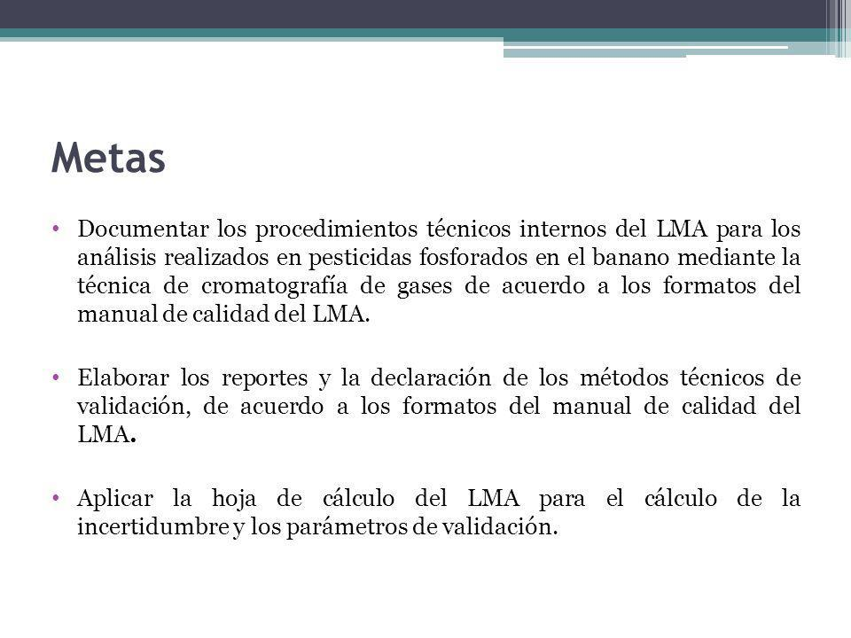 Metas Documentar los procedimientos técnicos internos del LMA para los análisis realizados en pesticidas fosforados en el banano mediante la técnica d