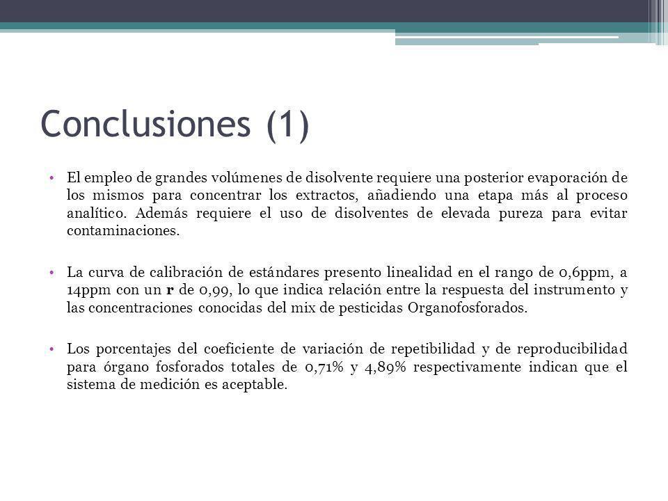 Conclusiones (1) El empleo de grandes volúmenes de disolvente requiere una posterior evaporación de los mismos para concentrar los extractos, añadiend