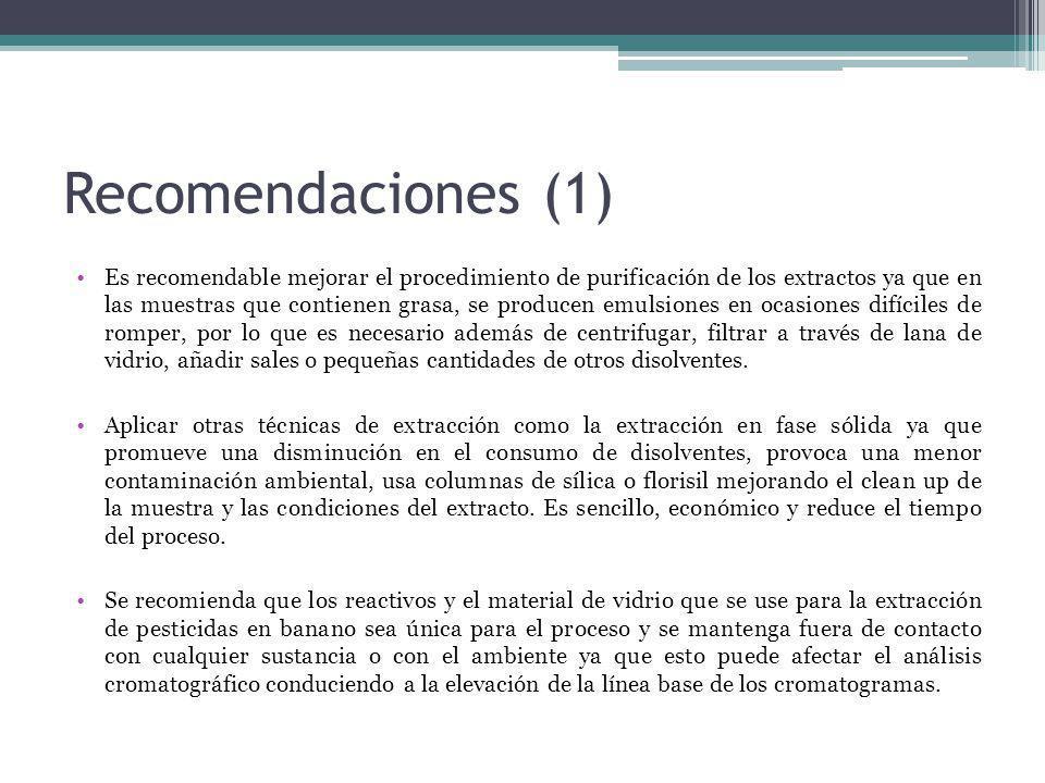 Recomendaciones (1) Es recomendable mejorar el procedimiento de purificación de los extractos ya que en las muestras que contienen grasa, se producen