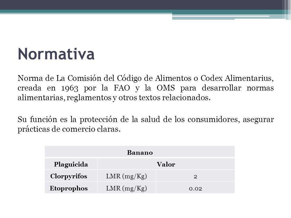 Norma de La Comisión del Código de Alimentos o Codex Alimentarius, creada en 1963 por la FAO y la OMS para desarrollar normas alimentarias, reglamento