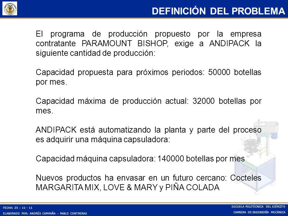 FECHA: 25 – 11 - 11 ELABORADO POR: ANDRÉS CAMPAÑA – PABLO CONTRERAS ESCUELA POLITÉCNICA DEL EJÉRCITO CARRERA DE INGENIERÍA MECÁNICA DEFINICIÓN DEL PRO