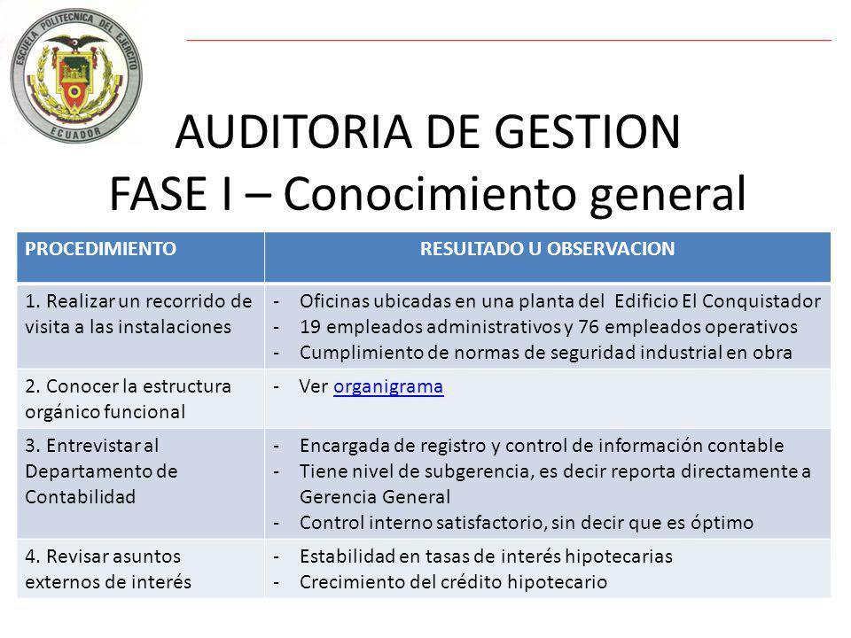 AUDITORIA DE GESTION FASE I – Conocimiento general PROCEDIMIENTORESULTADO U OBSERVACION 1.