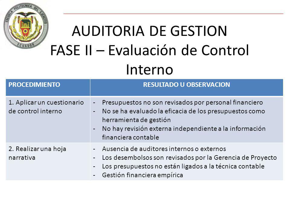AUDITORIA DE GESTION FASE II – Evaluación de Control Interno PROCEDIMIENTORESULTADO U OBSERVACION 1.