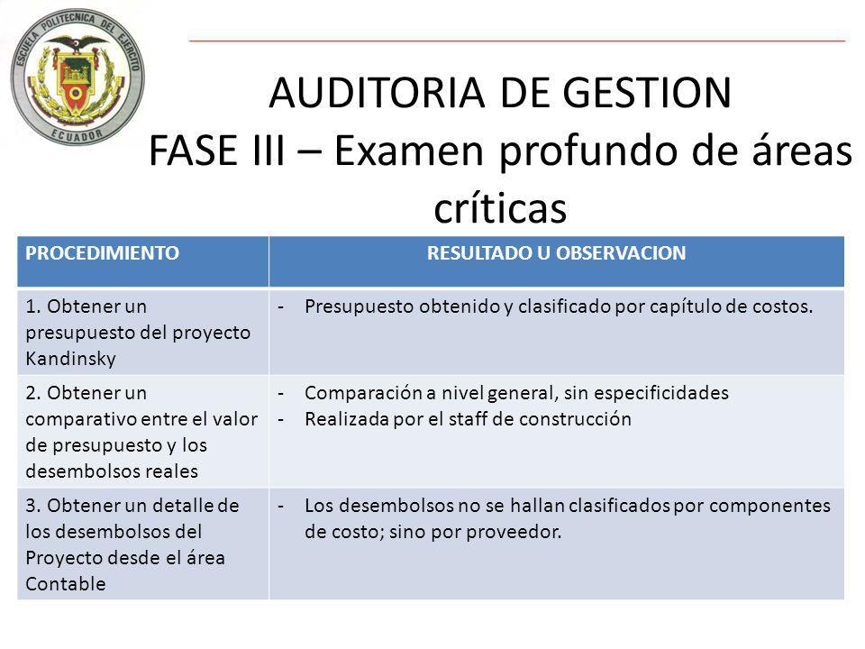 AUDITORIA DE GESTION FASE III – Examen profundo de áreas críticas PROCEDIMIENTORESULTADO U OBSERVACION 1.