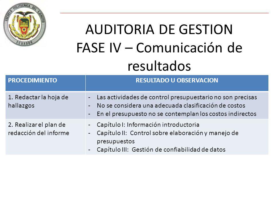 AUDITORIA DE GESTION FASE IV – Comunicación de resultados PROCEDIMIENTORESULTADO U OBSERVACION 1.