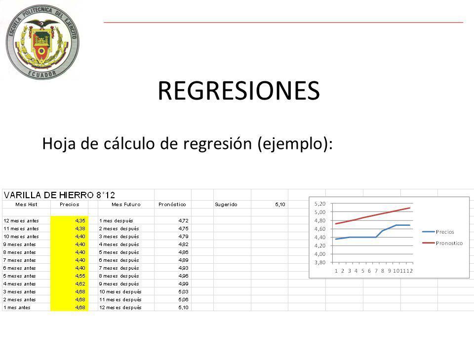 REGRESIONES Hoja de cálculo de regresión (ejemplo):