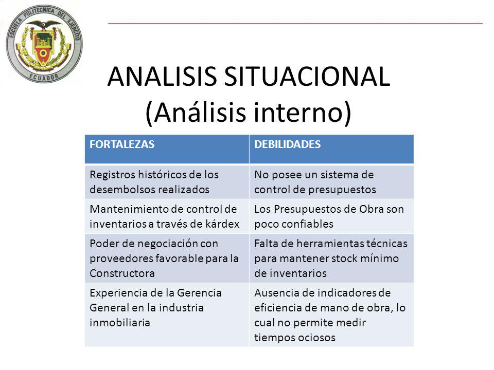 COSTO TOTAL DEL PROYECTO Estructura de costo total (ejemplo):