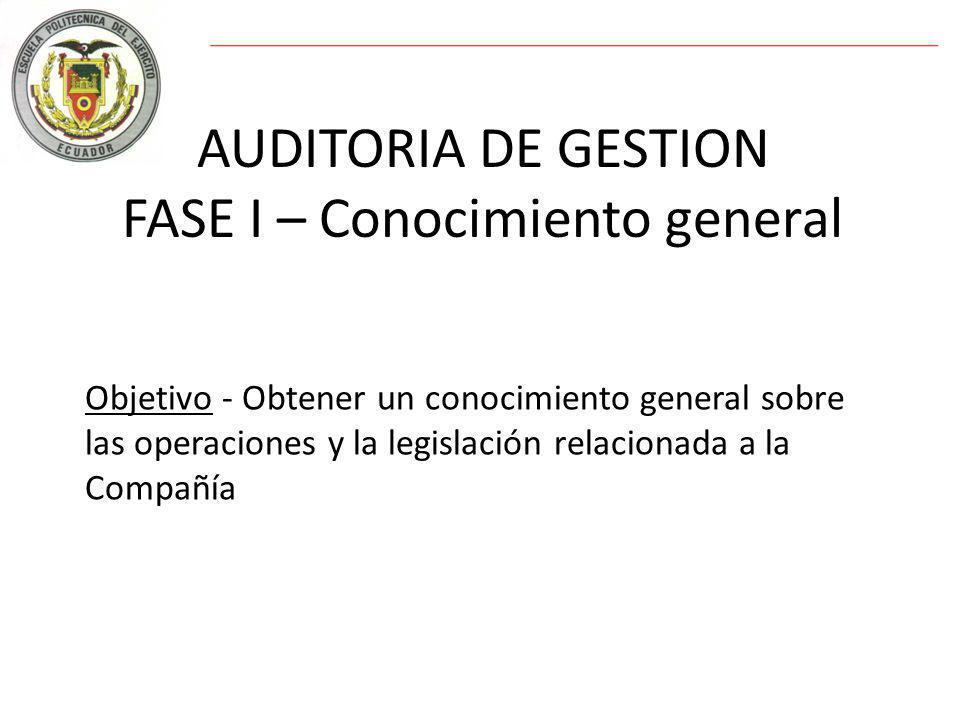 AUDITORIA DE GESTION FASE I – Conocimiento general Objetivo - Obtener un conocimiento general sobre las operaciones y la legislación relacionada a la Compañía