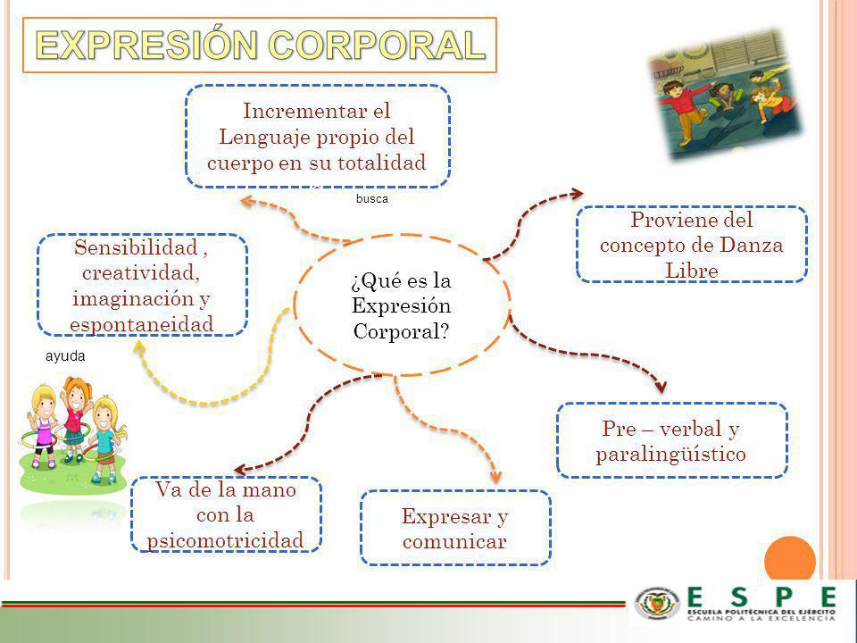 ¿Qué es la Expresión Corporal? Incrementar el Lenguaje propio del cuerpo en su totalidad e Proviene del concepto de Danza Libre Pre – verbal y paralin