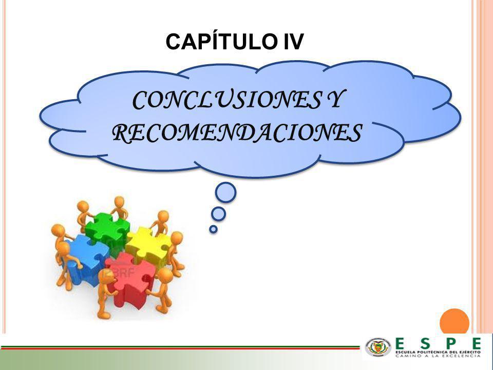 CONCLUSIONES Y RECOMENDACIONES CAPÍTULO IV