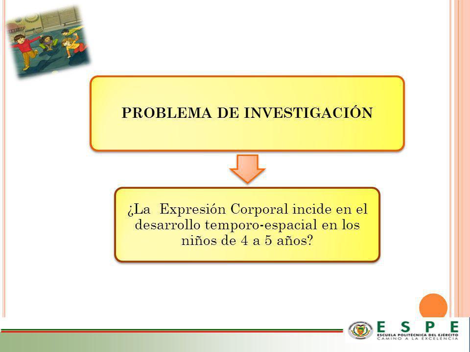¿Cuál es el grado de aplicación de la Expresión Corporal que realizan las promotoras de cuidado de los Centros infantiles del Buen Vivir durante las jornadas pedagógicas.