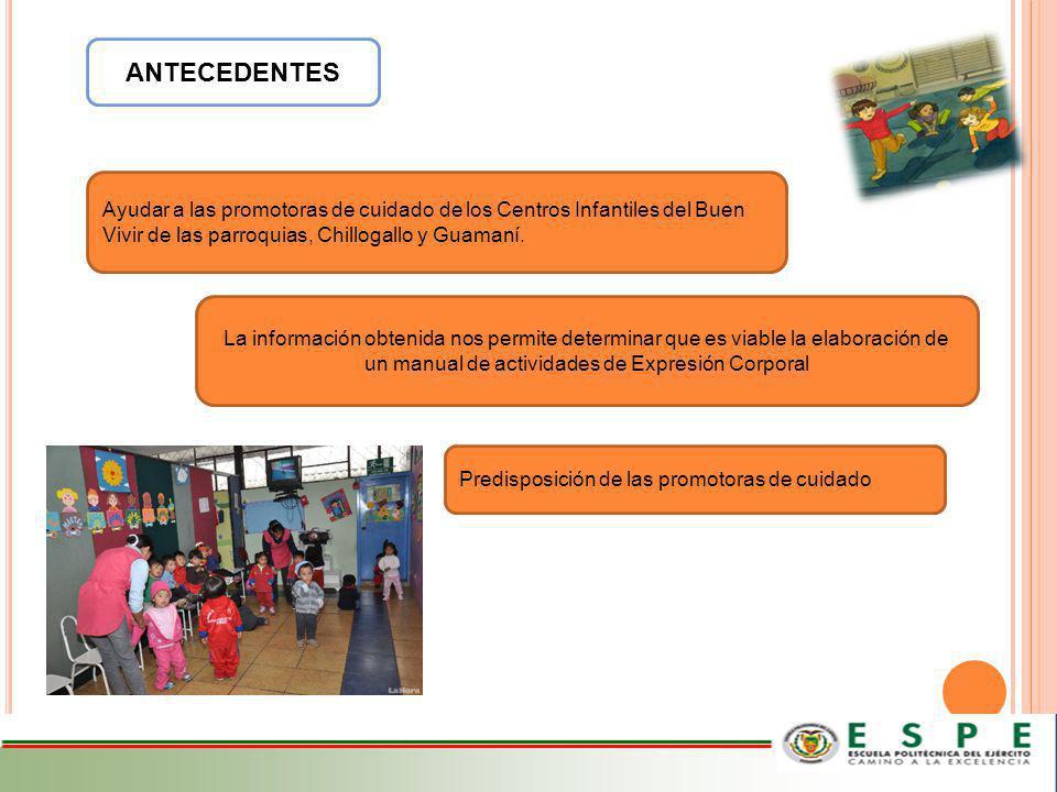 ANTECEDENTES Ayudar a las promotoras de cuidado de los Centros Infantiles del Buen Vivir de las parroquias, Chillogallo y Guamaní. La información obte