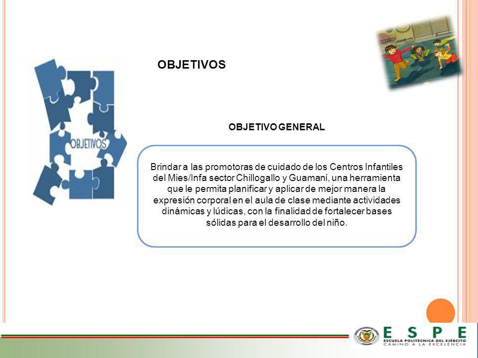OBJETIVOS Brindar a las promotoras de cuidado de los Centros Infantiles del Mies/Infa sector Chillogallo y Guamaní, una herramienta que le permita pla