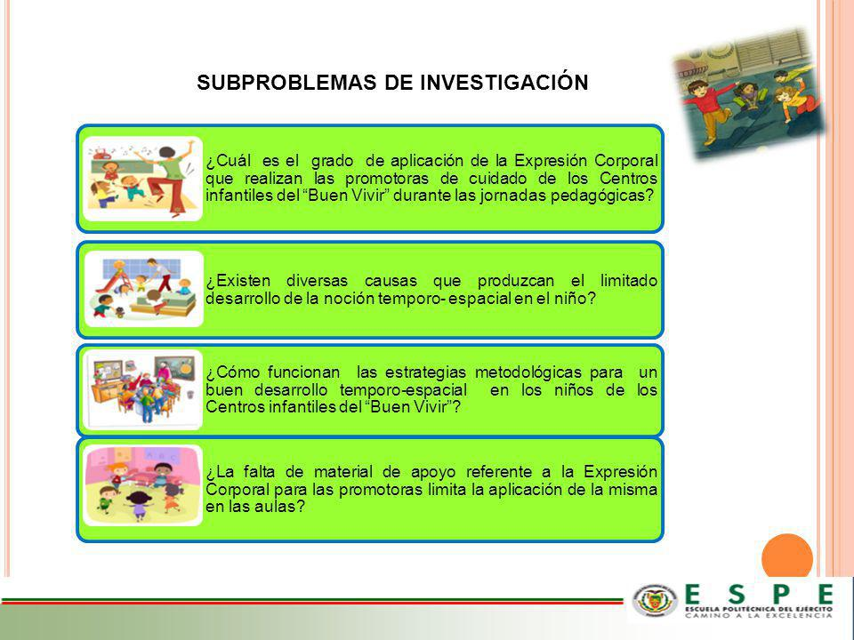 ¿Cuál es el grado de aplicación de la Expresión Corporal que realizan las promotoras de cuidado de los Centros infantiles del Buen Vivir durante las j