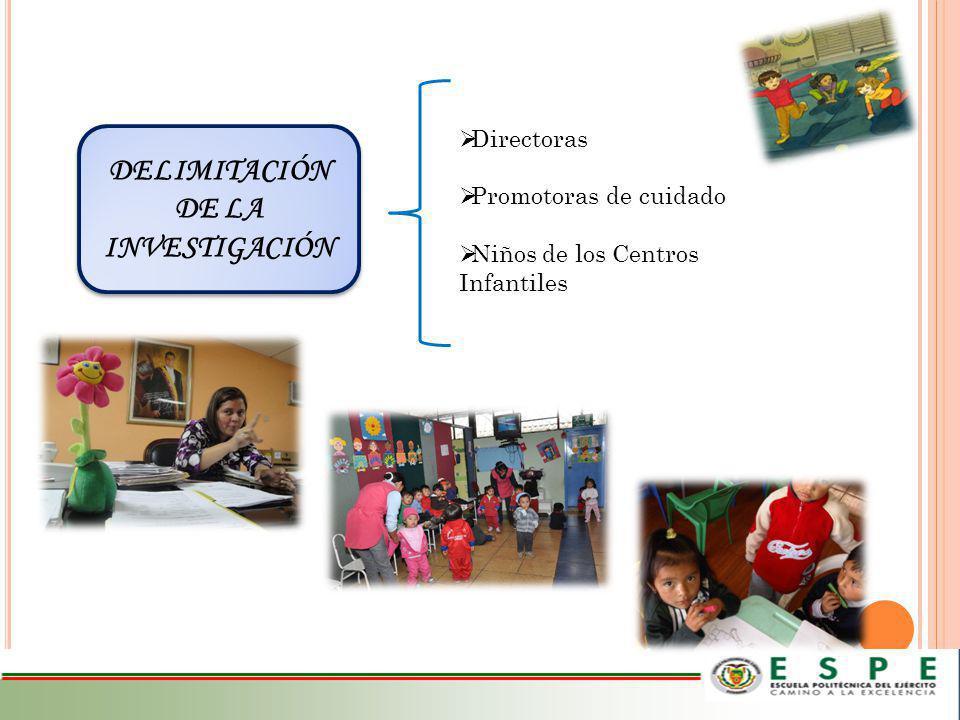 DELIMITACIÓN DE LA INVESTIGACIÓN Directoras Promotoras de cuidado Niños de los Centros Infantiles