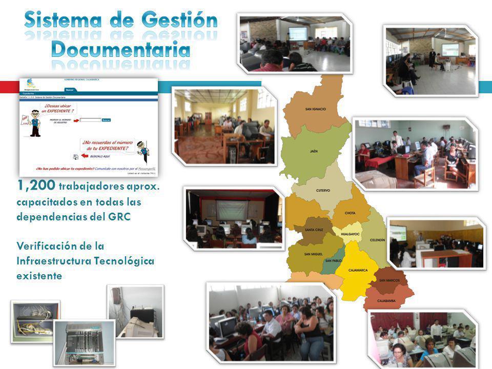 1,200 trabajadores aprox. capacitados en todas las dependencias del GRC Verificación de la Infraestructura Tecnológica existente
