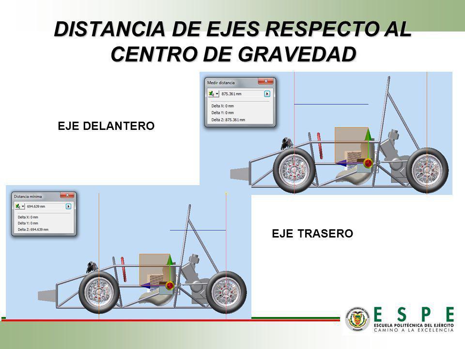 EJE DELANTERO EJE TRASERO DISTANCIA DE EJES RESPECTO AL CENTRO DE GRAVEDAD