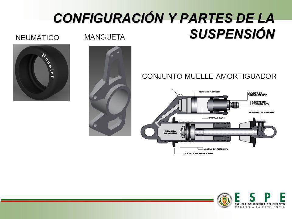 CONFIGURACIÓN Y PARTES DE LA SUSPENSIÓN NEUMÁTICO MANGUETA CONJUNTO MUELLE-AMORTIGUADOR