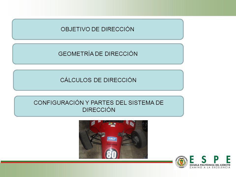 CONFIGURACIÓN Y PARTES DEL SISTEMA DE DIRECCIÓN OBJETIVO DE DIRECCIÓN GEOMETRÍA DE DIRECCIÓN CÁLCULOS DE DIRECCIÓN