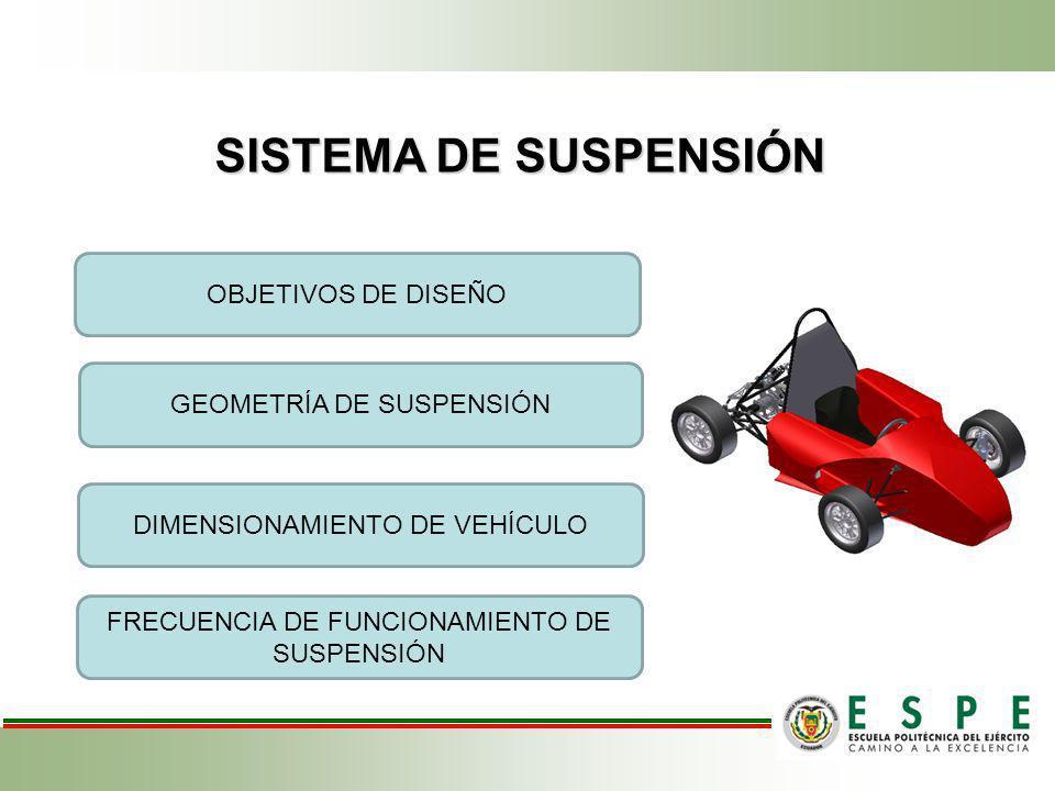 SISTEMA DE SUSPENSIÓN OBJETIVOS DE DISEÑO GEOMETRÍA DE SUSPENSIÓN DIMENSIONAMIENTO DE VEHÍCULO FRECUENCIA DE FUNCIONAMIENTO DE SUSPENSIÓN