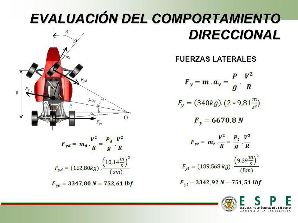 EVALUACIÓN DEL COMPORTAMIENTO DIRECCIONAL FUERZAS LATERALES