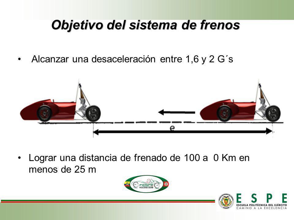 Objetivo del sistema de frenos Alcanzar una desaceleración entre 1,6 y 2 G´s Lograr una distancia de frenado de 100 a 0 Km en menos de 25 m
