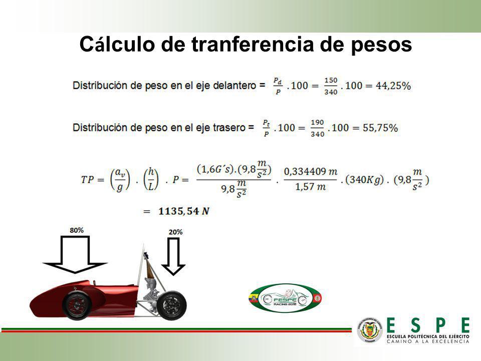 C á lculo de tranferencia de pesos
