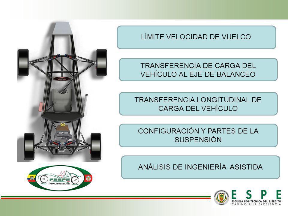 LÍMITE VELOCIDAD DE VUELCO TRANSFERENCIA DE CARGA DEL VEHÍCULO AL EJE DE BALANCEO TRANSFERENCIA LONGITUDINAL DE CARGA DEL VEHÍCULO CONFIGURACIÓN Y PAR