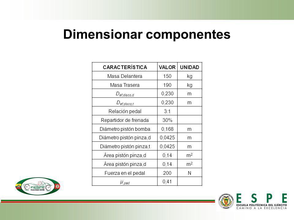 Dimensionar componentes CARACTERÍSTICAVALORUNIDAD Masa Delantera150kg Masa Trasera190kg D ef,disco,d 0,230m D ef,disco,t 0,230m Relación pedal3:1 Repa