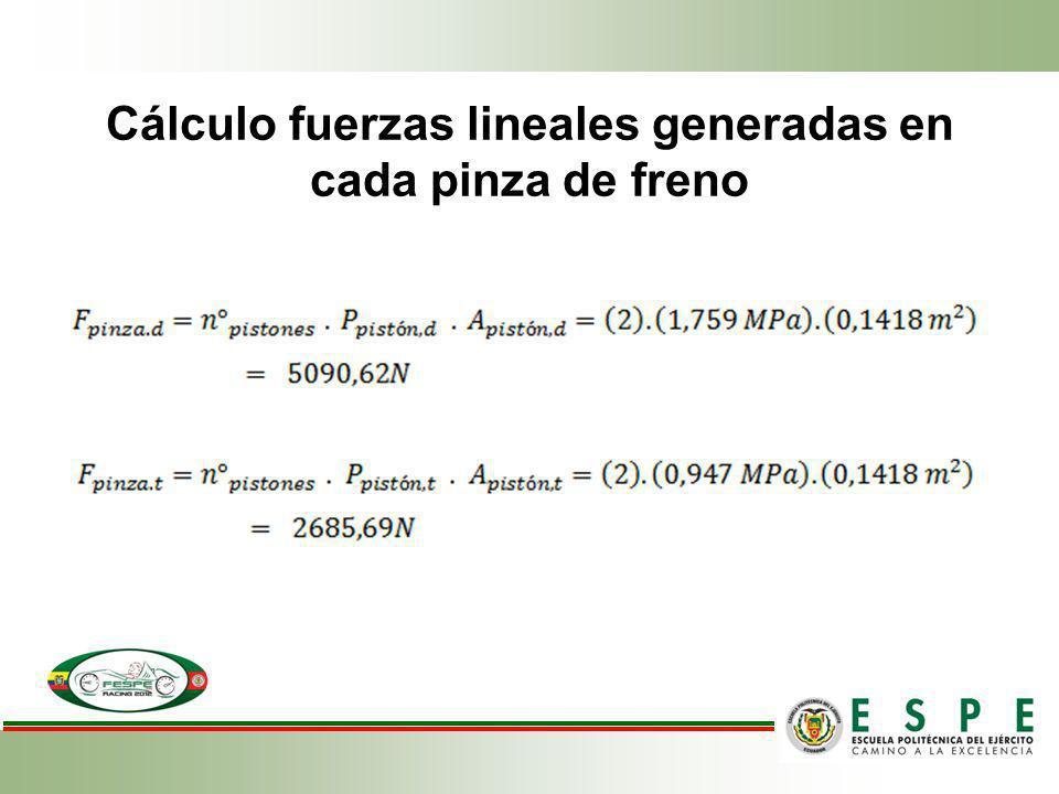 Cálculo fuerzas lineales generadas en cada pinza de freno