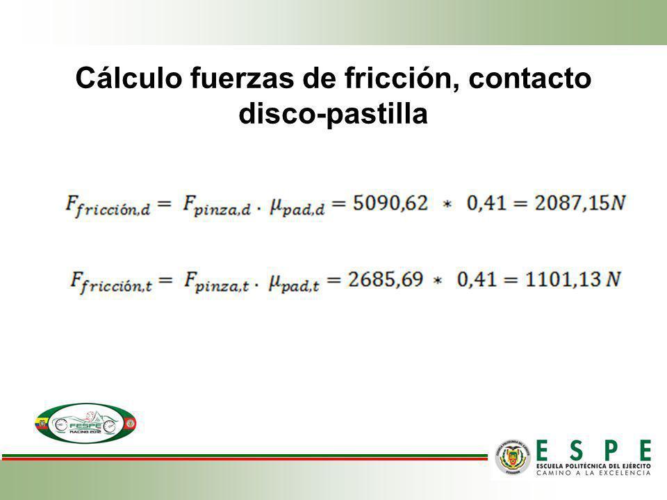 Cálculo fuerzas de fricción, contacto disco-pastilla