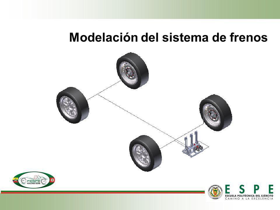 Modelación del sistema de frenos