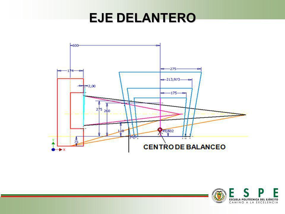 Proceso de diseño del sistema de frenos C Á LCULO DE TRANFERENCIA DE PESOS DISE Ñ O DEL SISTEMA DE FRENOS C Á LCULO FUERZA DE FRENADO C Á LCULO PAR DE FRENADO DATOS DEL VEHÍCULO PESO DIMENSIONAR DEL DISCO DE FRENADO CÁLCULO FUERZAS EN EL PEDAL DE FRENO Y REPARTIDOR DE FRENADA CÁCULO DISTRIBUCIÓN DE PRESIONES GENERADAS POR LAS BOMBAS DE FRENO R DIMENSIONAR COMPONENTES PEDAL DE FRENO REPARTIDOR DE FRENADA DI Á METRO PIST Ó N BOMBA DI Á METRO PIST Ó N MORDAZAS