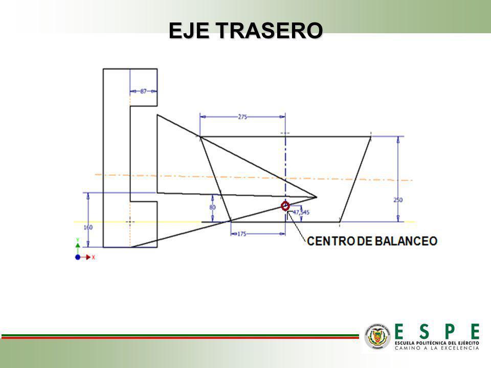 Proceso de diseño del sistema de frenos DESACELERACIÓN 1,6 – 2 G´s SISTEMA DE FRENOS SI NO CÁLCULO FUERZAS LINEALES GENERADAS EN CADA PINZA DE FRENO CÁLCULO FUERZAS DE FRICCIÓN, CONTACTO DISCO- PASTILLA CÁLCULO DE PARES DE FRENADO GENERADOS POR EL CONTACTO DISCO- PASTILLA CÁLCULO FUERZA TOTAL DE REACCIÓN ENTRE EL VEHÍCULO Y LA CALZADA CÁLCULO DESACELERACIÓN DEL VEHÍCULO CÁLCULO DISTANCIA DE FRENADO R