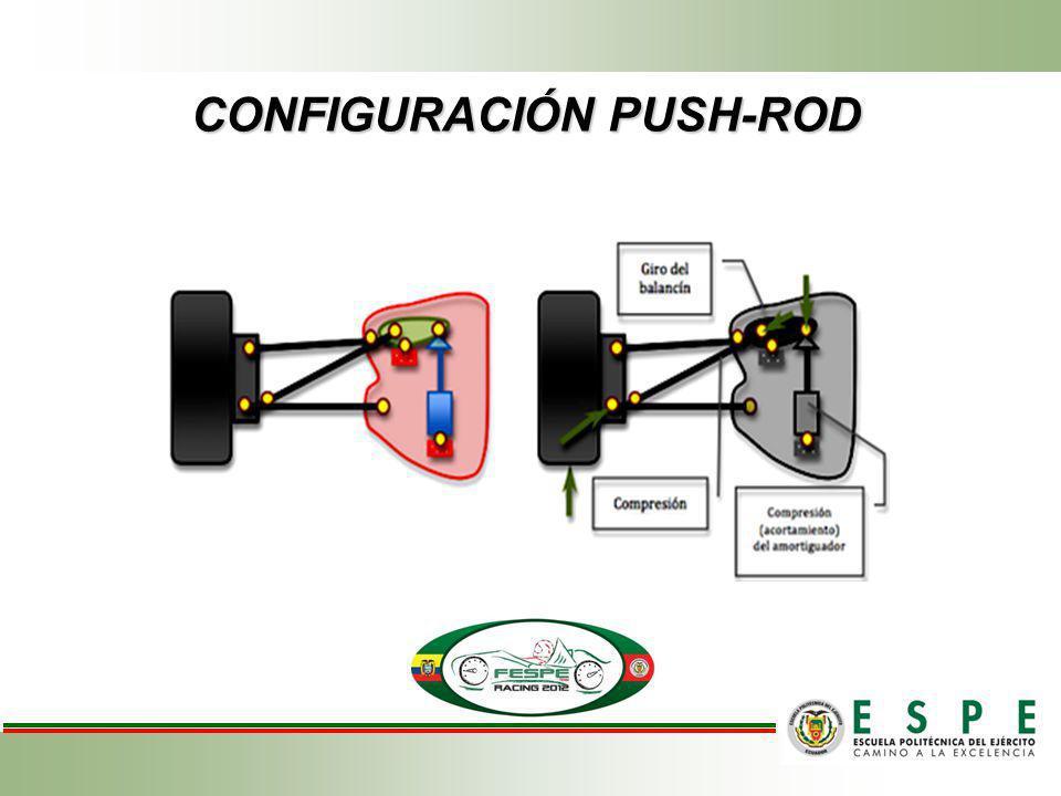 Cálculo fuerza total de reacción entre el vehículo y la calzada