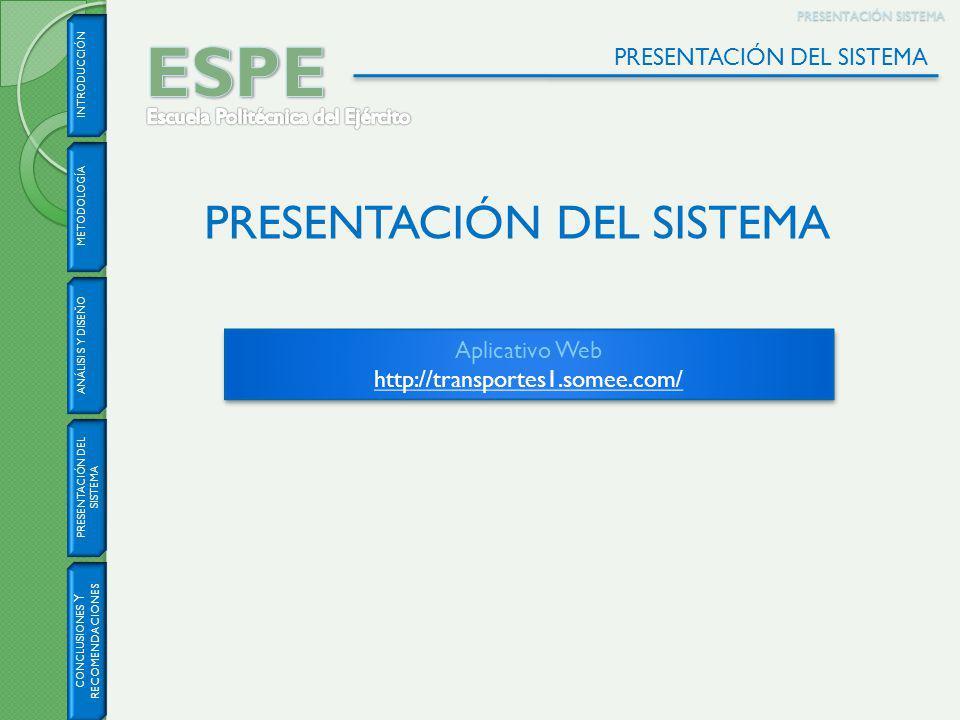 INTRODUCCIÓN CONCLUSIONES Y RECOMENDACIONES METODOLOGÍA ANÁLISI S Y DISEÑO PRESENTACIÓN DEL SISTEMA PRESENTACIÓN SISTEMA PRESENTACIÓN DEL SISTEMA Aplicativo Web http://transportes1.somee.com/ Aplicativo Web http://transportes1.somee.com/
