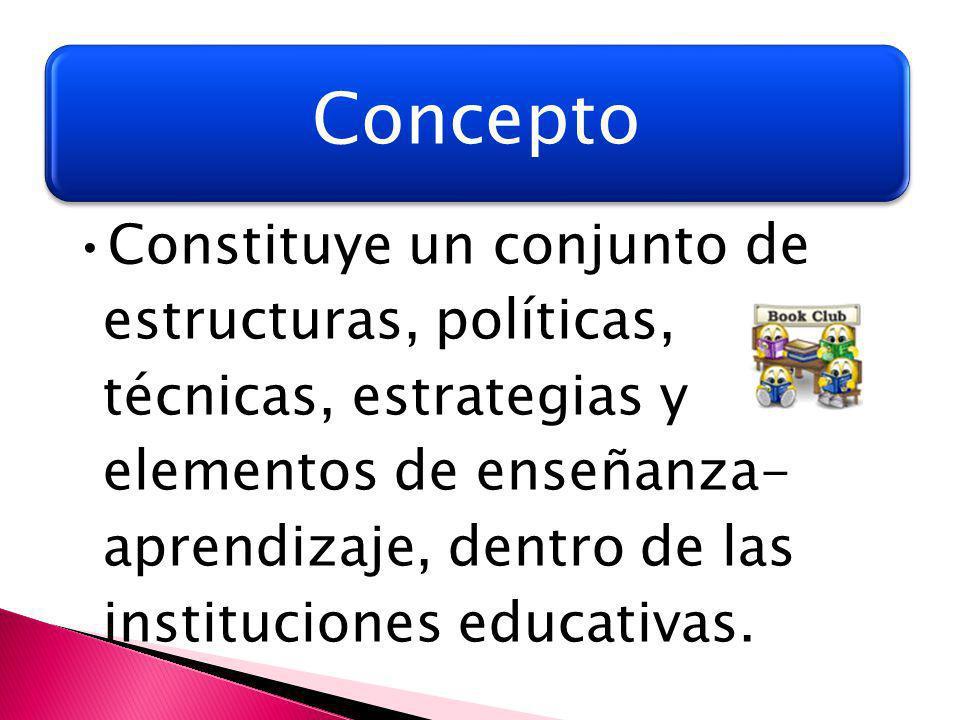 Concepto Constituye un conjunto de estructuras, políticas, técnicas, estrategias y elementos de enseñanza- aprendizaje, dentro de las instituciones educativas.