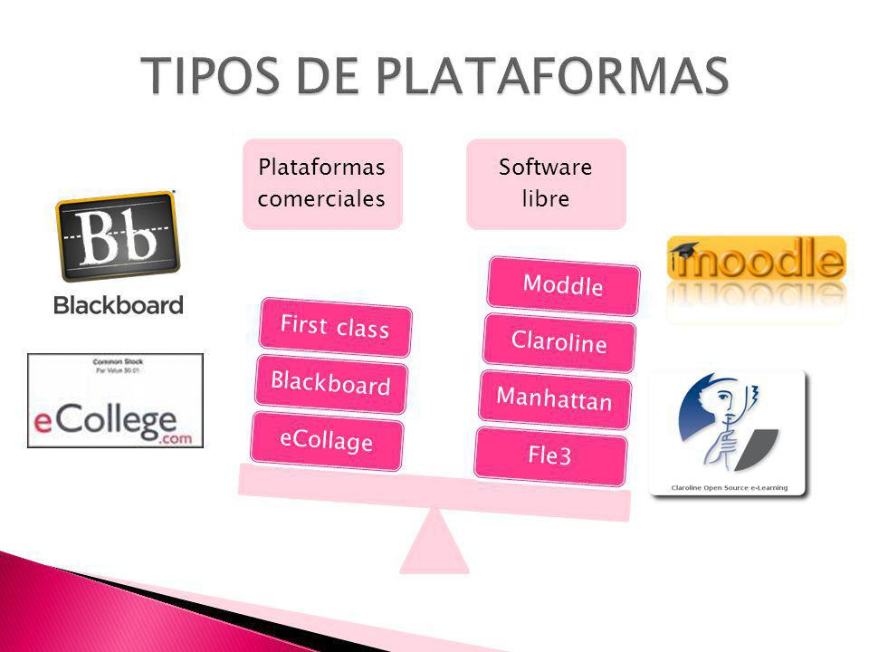 Plataformas comerciales Software libre Fle3ManhattanClarolineModdleeCollageBlackboardFirst class