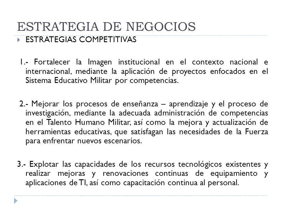 ESTRATEGIA DE NEGOCIOS ESTRATEGIAS COMPETITIVAS 1.- Fortalecer la Imagen institucional en el contexto nacional e internacional, mediante la aplicación