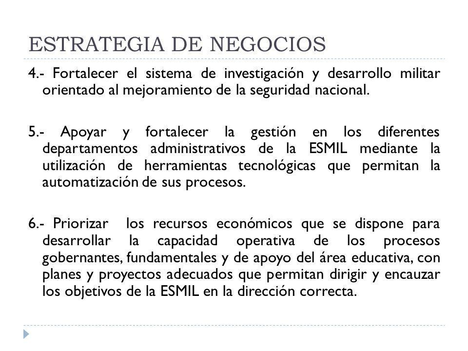 ESTRATEGIA DE NEGOCIOS 4.- Fortalecer el sistema de investigación y desarrollo militar orientado al mejoramiento de la seguridad nacional. 5.- Apoyar