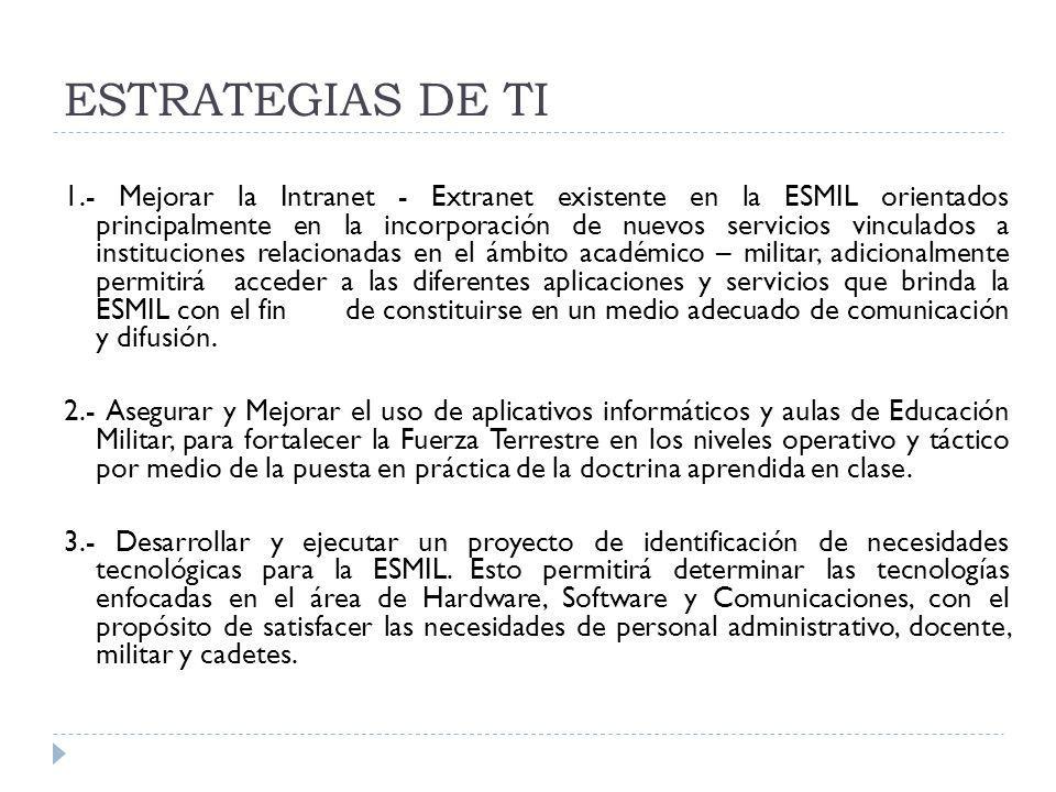 ESTRATEGIAS DE TI 1.- Mejorar la Intranet - Extranet existente en la ESMIL orientados principalmente en la incorporación de nuevos servicios vinculado