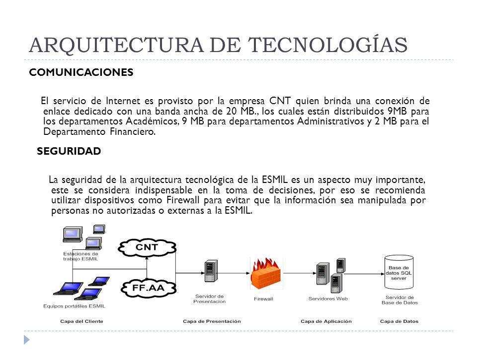 ARQUITECTURA DE TECNOLOGÍAS COMUNICACIONES El servicio de Internet es provisto por la empresa CNT quien brinda una conexión de enlace dedicado con una