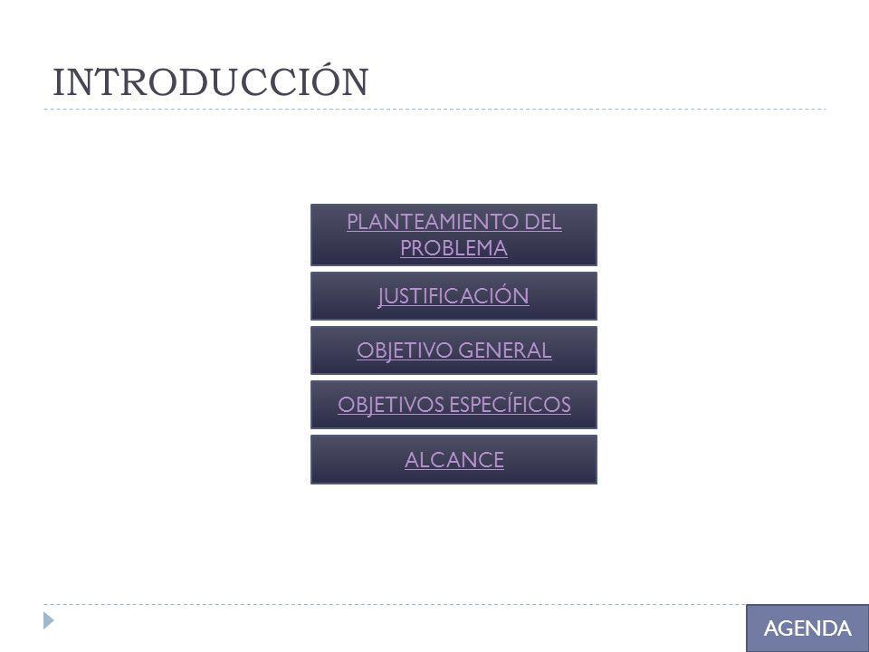 INFRAESTRUCTURA TECNOLÓGICA Y DE COMUNICACIONES DE LA ESMIL