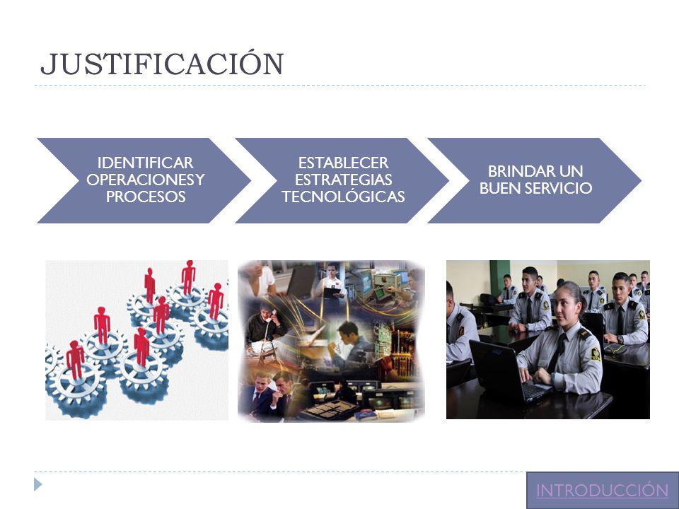 JUSTIFICACIÓN IDENTIFICAR OPERACIONES Y PROCESOS ESTABLECER ESTRATEGIAS TECNOLÓGICAS BRINDAR UN BUEN SERVICIO INTRODUCCIÓN
