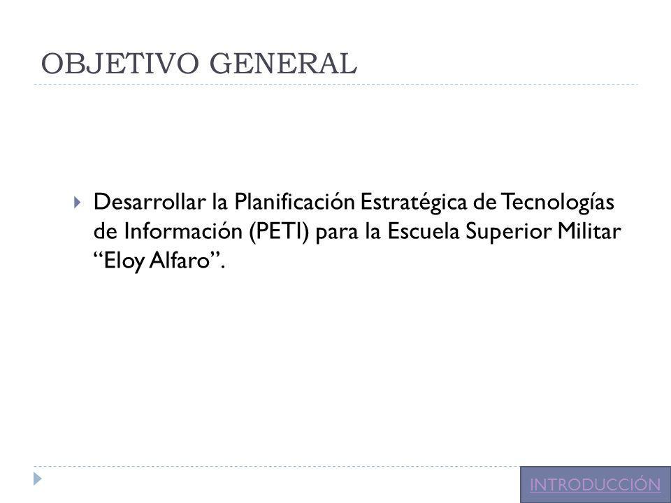 OBJETIVO GENERAL Desarrollar la Planificación Estratégica de Tecnologías de Información (PETI) para la Escuela Superior Militar Eloy Alfaro. INTRODUCC