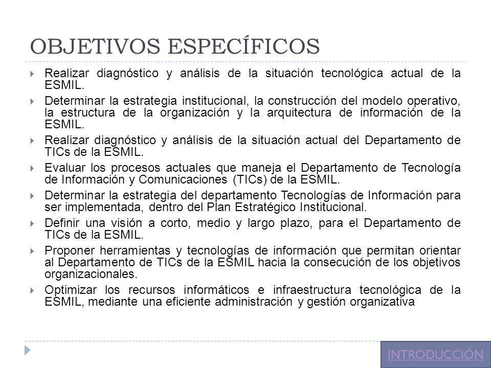 OBJETIVOS ESPECÍFICOS Realizar diagnóstico y análisis de la situación tecnológica actual de la ESMIL. Determinar la estrategia institucional, la const