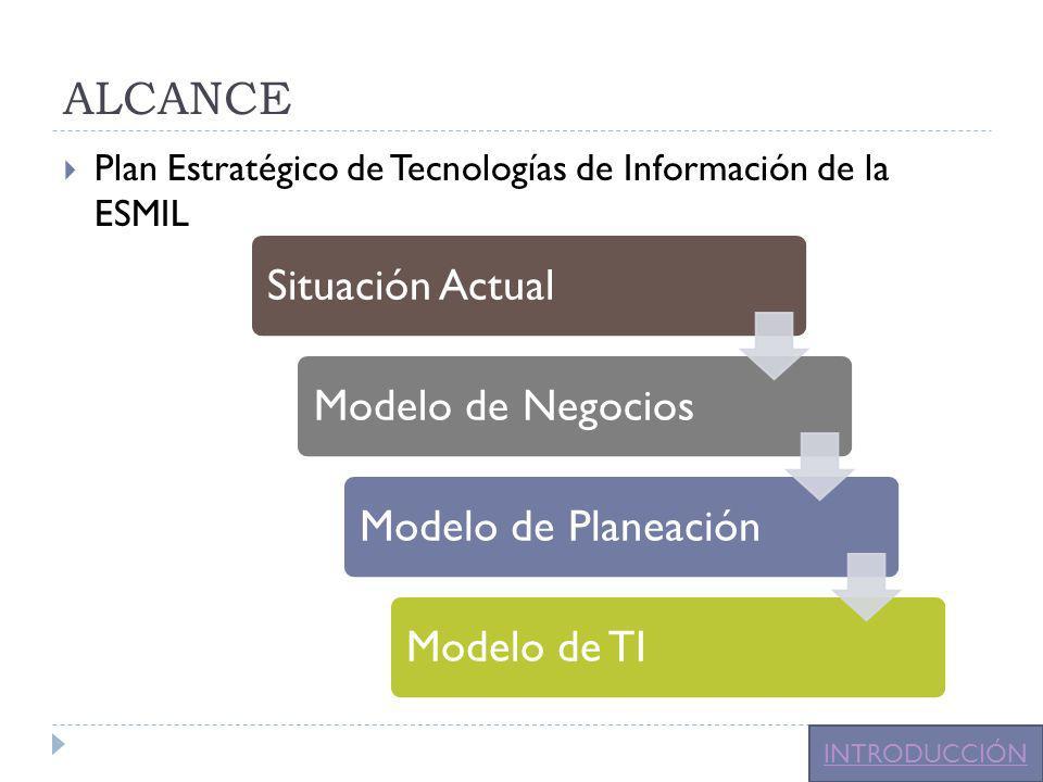 ALCANCE Plan Estratégico de Tecnologías de Información de la ESMIL Situación ActualModelo de NegociosModelo de PlaneaciónModelo de TI INTRODUCCIÓN