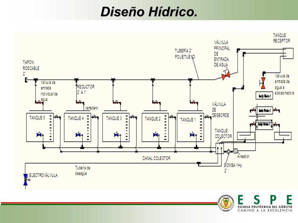Diseño Hídrico.